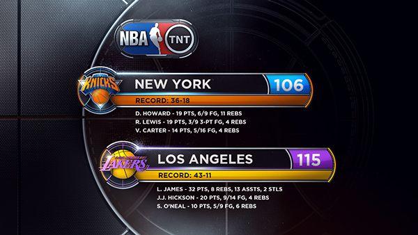 TNT Sports Re-Brand Pitch on Behance