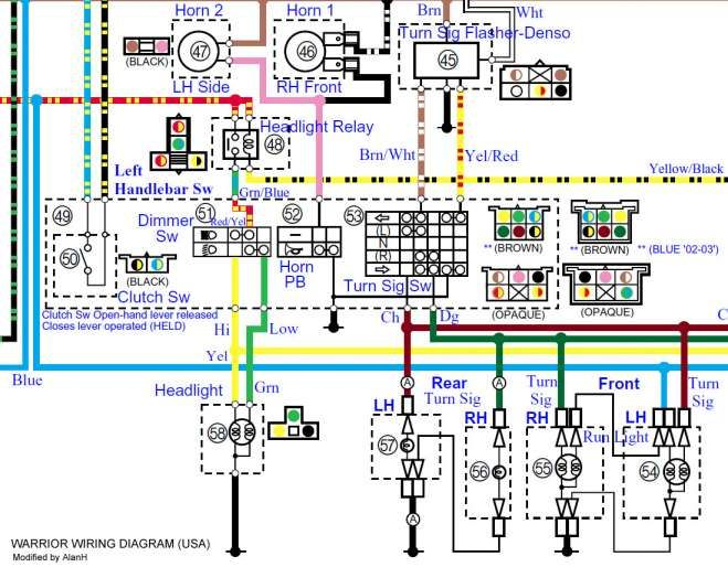 12 1994 Yamaha Vmax Motorcycle Wiring Diagram Motorcycle Diagram Wiringg Net Motorcycle Wiring Denso Yellow Black