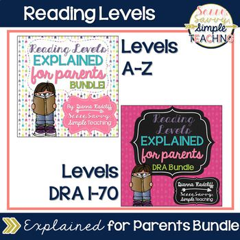 Reading Levels Explained for Parents BUNDLE [Levels A-Z &