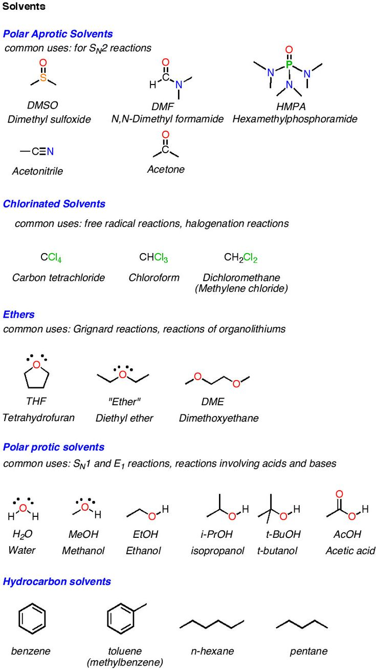 17 best ideas about organic reactions organic common orgo solvents organic chemistry