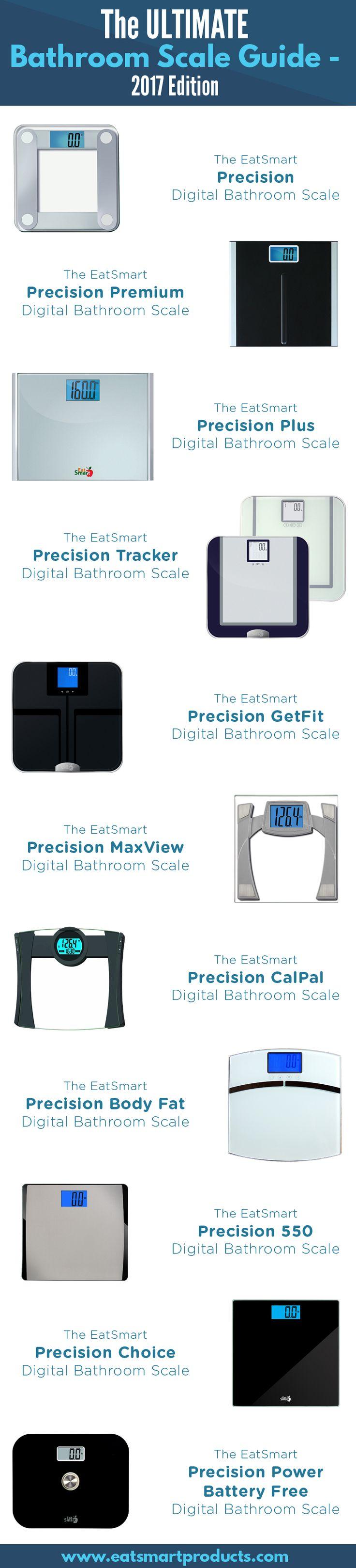 Product spotlight meet the eatsmart precision digital bathroom scale - Find This Pin And More On Eatsmart Blog Posts By Eatsmartscales