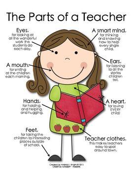 The Parts of a Teacher