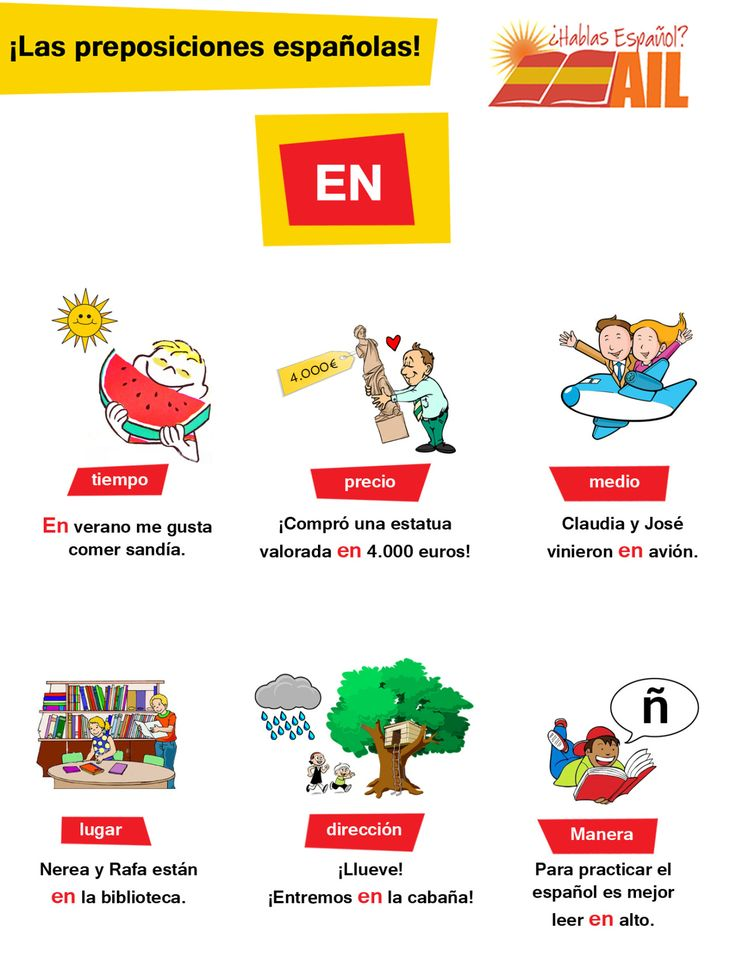 how to say after all in spanish