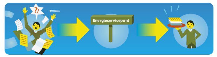 Energieservicepunt - helpt inwoners uit de regio met het energiezuinig maken van hun woning.