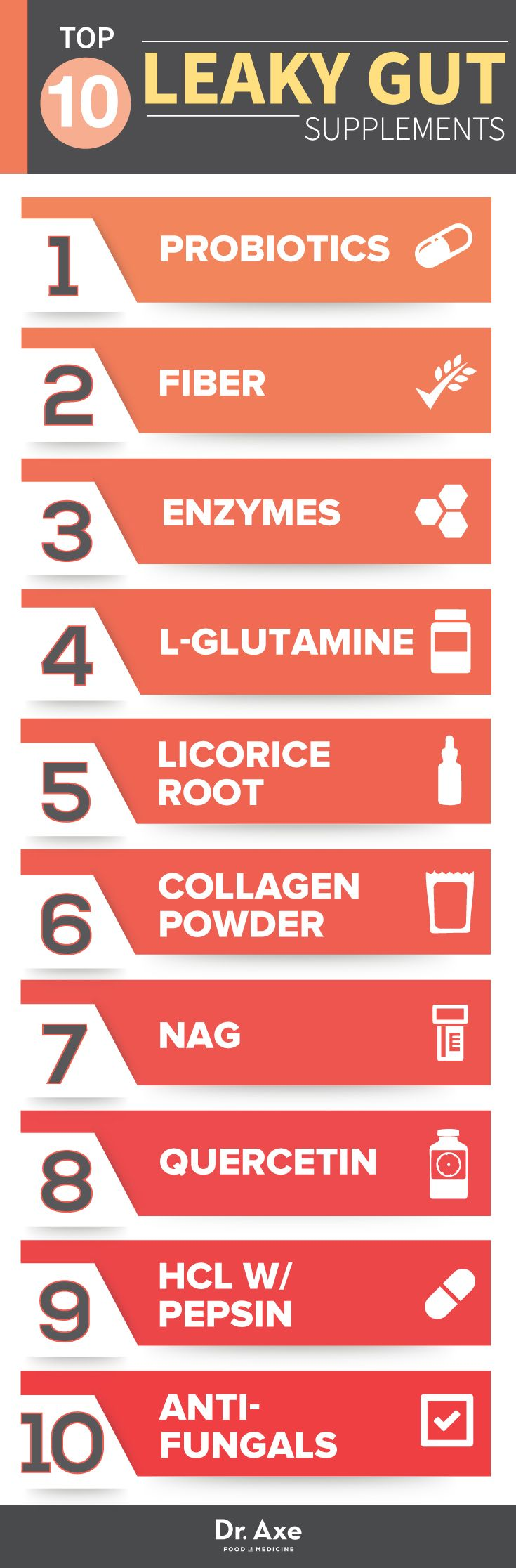 Top Leaky Gut Supplements http://www.draxe.com #health #holistic #natural