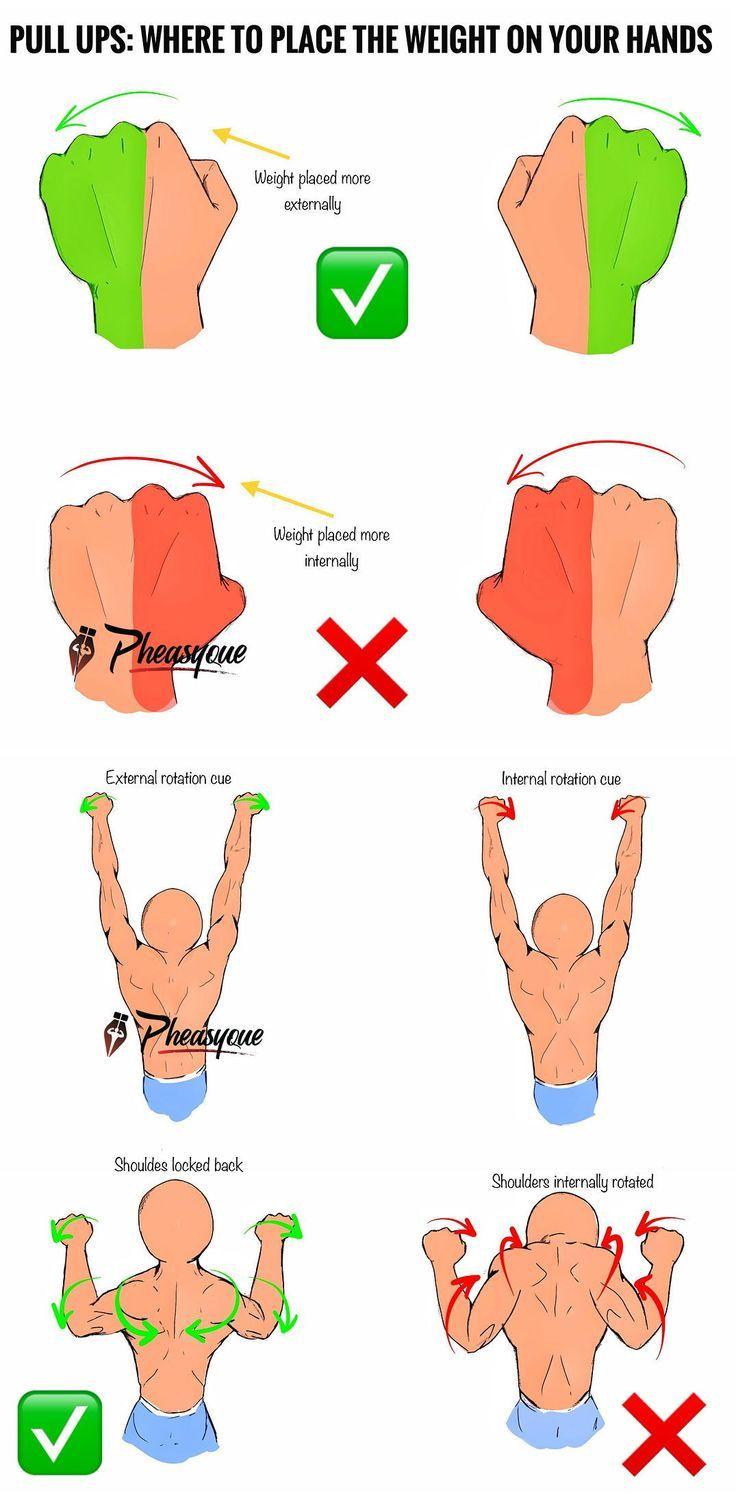 Pull Ups Workout Routine für Muskelwachstum