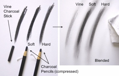 Charcoal drawing tips #charcoal #drawing #art
