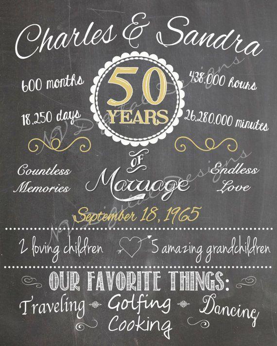 Wedding Anniversary Chalkboard- Wedding Chalk Sign- Anniversary Sign- Digital File 16x20