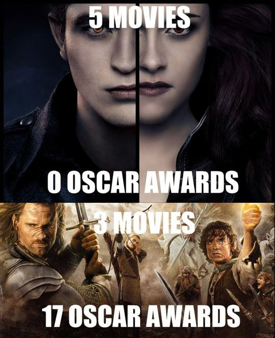 Why not to watch Twilight. AND TO WATCH LOTR