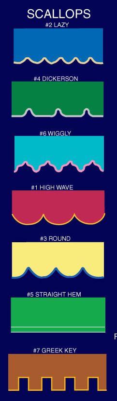 Best 25 Pelmet Box Ideas On Pinterest Box Valance
