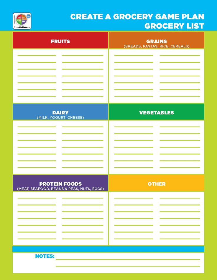 25 best ideas about grocery list templates on pinterest for Meal planning template with grocery list