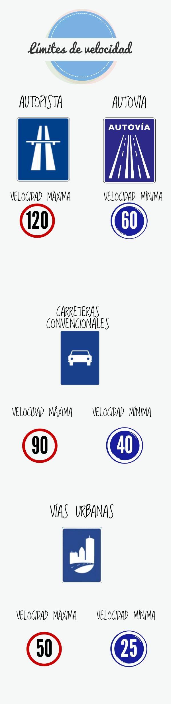 INFOGRAPHIC Infografía con señales limitadoras de velocidad #SeguridadVial #RoadSafety #IESSauloTorón