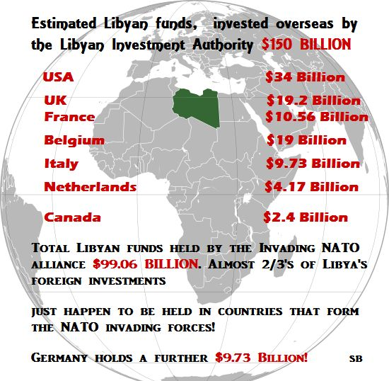Destroying a Country's Standard of Living: What Libya Had Achieved, What has been Destroyed   Global Research - Centre for Research on Globalization