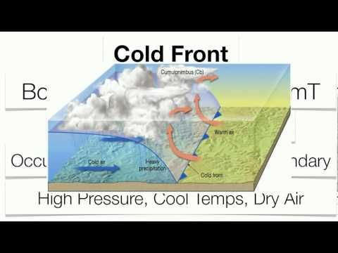 Cold front for kids
