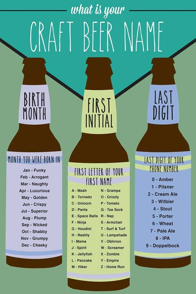What Is Your Craft Beer Name Mine Is Superior Tomato Ipa You Ve Really Got To Try It Before Drawing A Conclusion Beer Names Craft Beer Lettering
