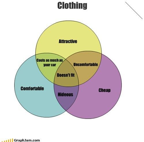 154 best Venn Diagrams images on Pinterest | Venn diagrams