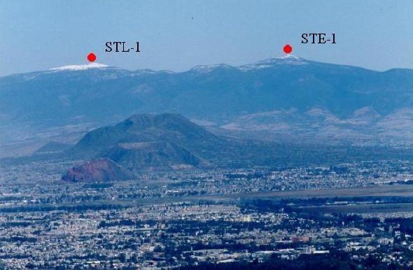 Limitando a la Ciudad de México por el oriente las elevaciones del Monte Tlaloc. La cumbre del Monte Tláloc fue investigada alrededor de 1929 por Rickards, posteriormente en 1932 por Caso, en 1934 por Martínez del Río, en 1940 por Noguera, en 1953 por Wicke y Horcaditas, en 1984 por el proyecto de Arqueología de Alta Montaña del IIA-UNAM cargo de Stanislaw Iwaniszewski, para principios de la década de 1990 por Felipe Solís y Townsend. Con referencia a la astronomía cultural: Aveni en 1988…