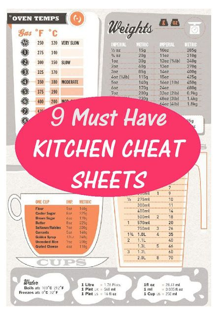 9 Must Have Helpful Kitchen Cheat Sheets