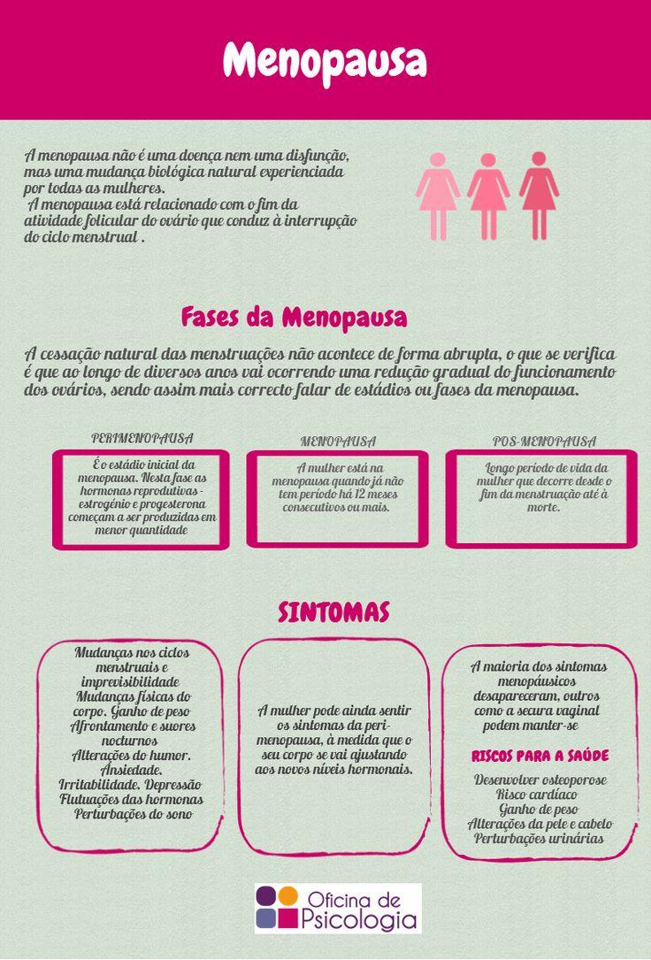 Menopausa: definição e sintomas