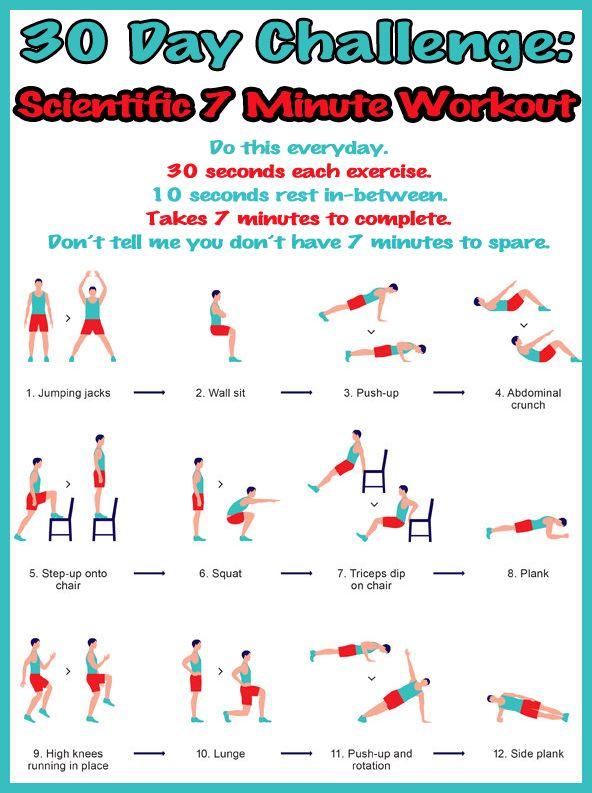 29 Best 30 Day Challenge Scientific 7 Minute Workout