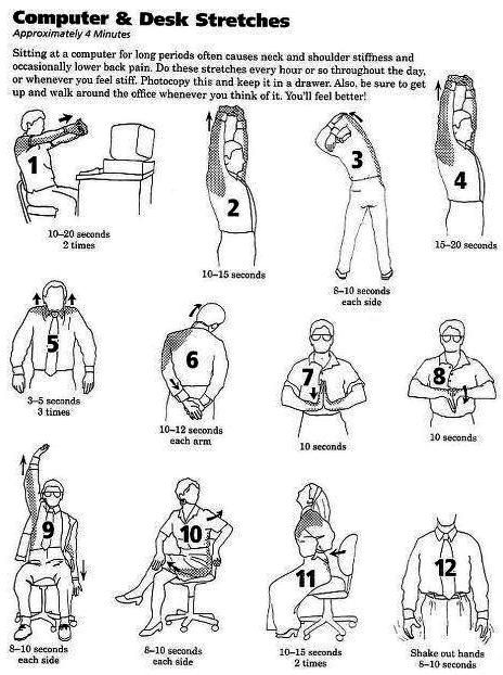 Sitting at a computer for long periods often causes neck and shoulder stiffness and occasionally lower back pain. Do these stretches every hour or so ...