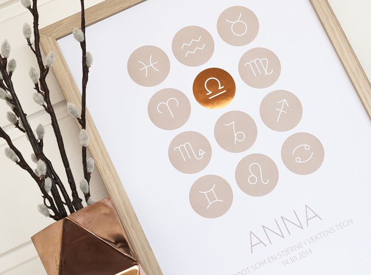 Personalized Zodiac-posters. Are you born as a star in Libra? I.e the star will glow in copper!