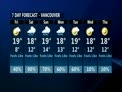 Weather Forecast: Vancouver, British Columbia - The Weather Network