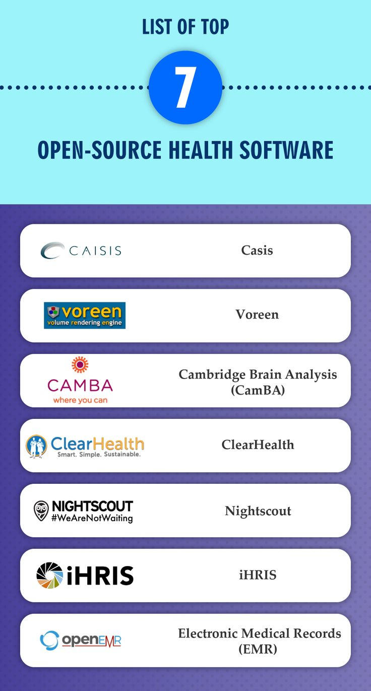 Open Source Healthcare Software In 2020 Healthcare Solutions Hospitality Management Health Care