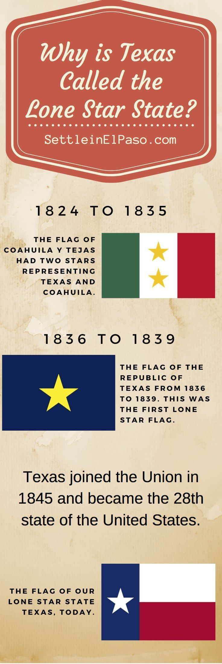 The Lone MountainStar Of El Paso El Paso Lone Star State And Texas - Why is texas called the lone star state