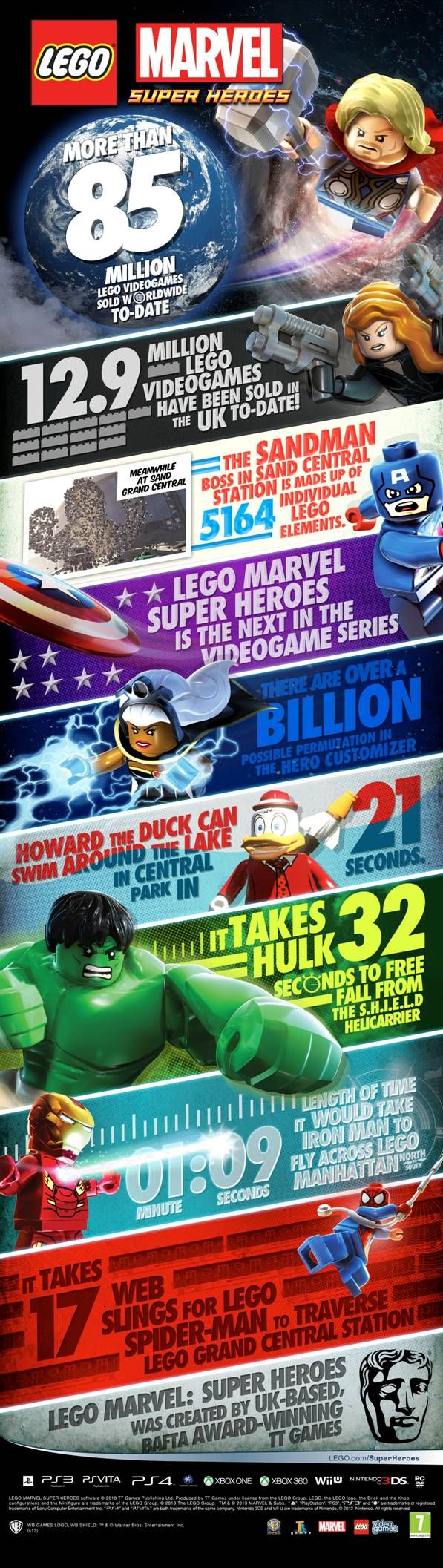 Lego Marvel Superheroes Infographic