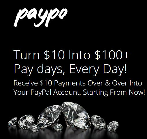 [MAKE MONEY ON PAYPAL] Turn $10 Into $100  Pay days, Every Day! - FREE #onselz