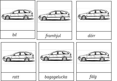 Terminologikort (vet inte det korrekta Montessori-ordet för dessa kort(') om bilen. Barnet ska färglägga den del som texten säger.Materialet innehåller 11 kort och en större bild där alla delar är…