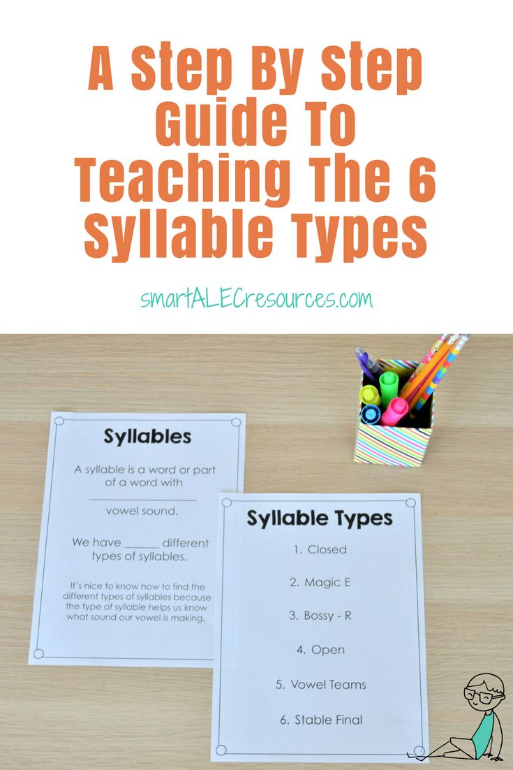 Syllable patterns vccv worksheet education com - Everything You Need To Teach Your Student The Different Syllable Types This Og Approach Is