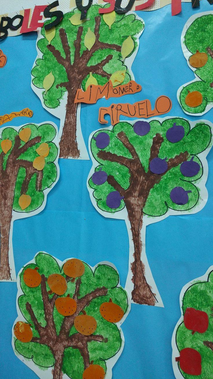 Con la sala de 4 comenzamos a aprender sobres las plantas.  Nos dividimos por mesas y pintamos los frutos. Después los pegamos en sus respectivos árboles.  Para diferenciarlos escribimos el nombre del árbol.  No se imaginan lo divertida que fue toda la actividad y el interés que despertó el tema de los árboles y sus frutos.