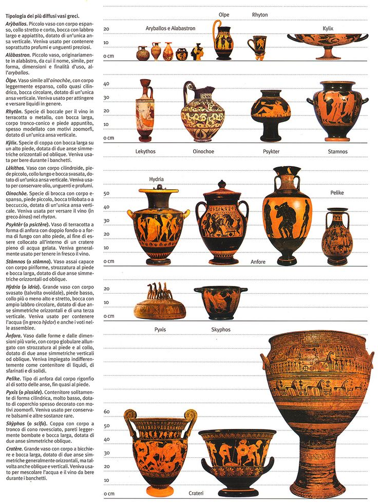 Profumi o unguenti. Ecco ciò che conteneva l'aryballos, un minuscolo vaso dell'antichità classica dalla forma generalmente globulare. Un oggetto quasi insignificante per le sue...