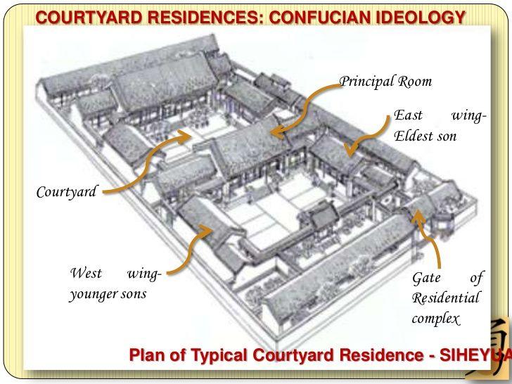 chinese courtyard - Google 搜索                                                                                                                                                      More