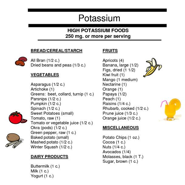 Inventive image regarding list of high potassium foods printable