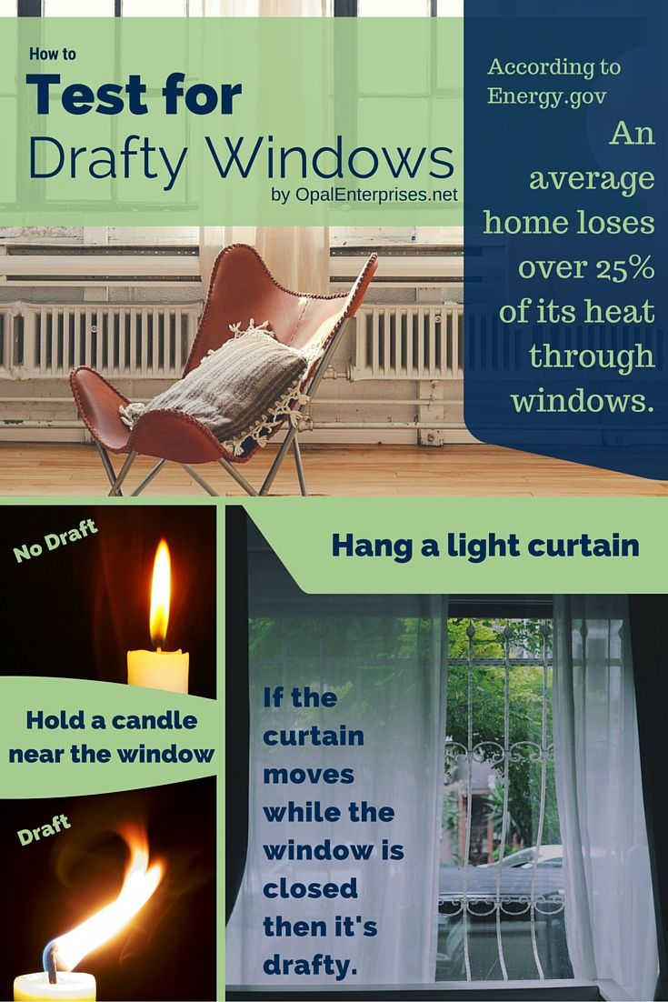 understanding how energy moves through windows Well designed windows, doors and skylights can significantly improve energy efficiency and comfort up to 40% of your home's heating energy in winter can leak out through windows or skylights and can also waste energy through conducting, especially if they're old.