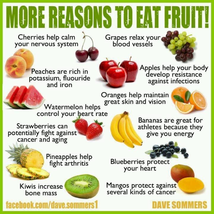 Eat Fruit.