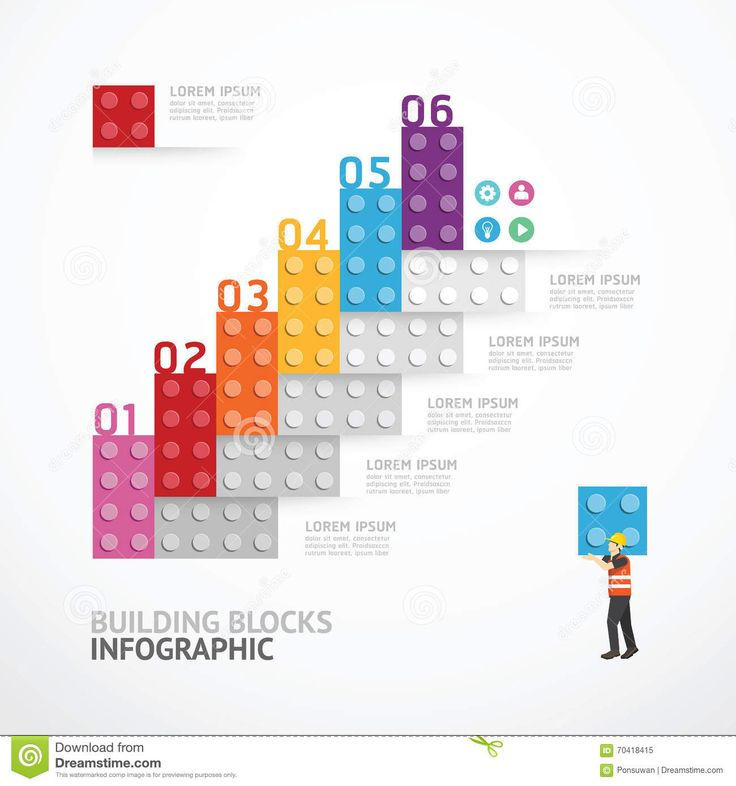 Image result for building blocks infographics building