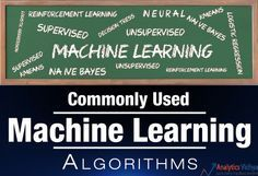 machine learning algorithms, supervised, unsupervised