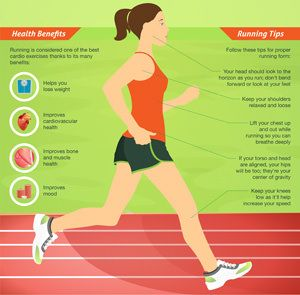 health and fittness