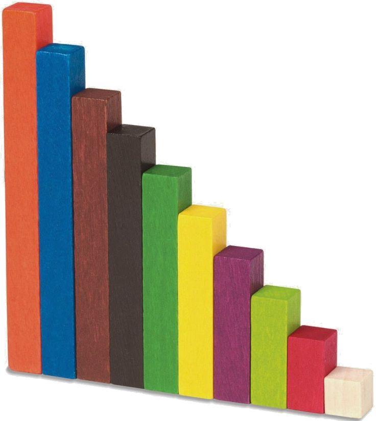Uso de las regletas Cuisenaire en el método ABN - Actividades Lúdicas Educativas
