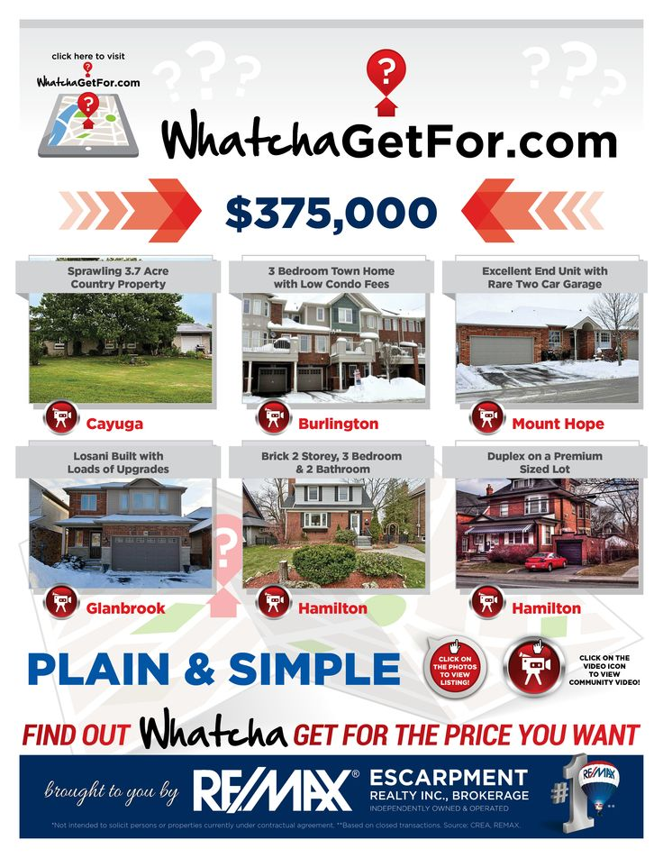 WhatchaGetFor???  Looking for a home between $350,000 - $400,000 price point?   Check out what RE/MAX Escarpment has to offer!  If these homes are not within your price range, then check out  www.whatchagetfor.com to find a home in your budget.