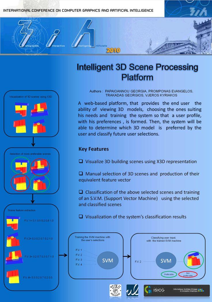#poster #master ISICG TIM  Intelligent 3D scene processing platform