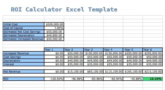 Roi Calculator Excel Template Free Spreadsheettemple Free Fraction Worksheets Templates Financial Management Roi calculator excel template