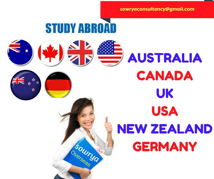 Study in abroad contact-sowrya consultancy www.sowrya.com