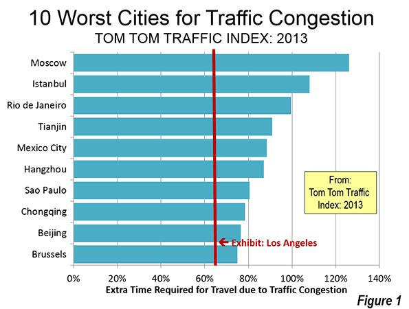 best traffic congestion images corks traffic  essay traffic jam traffic congestion in the world 10 worst and best cities