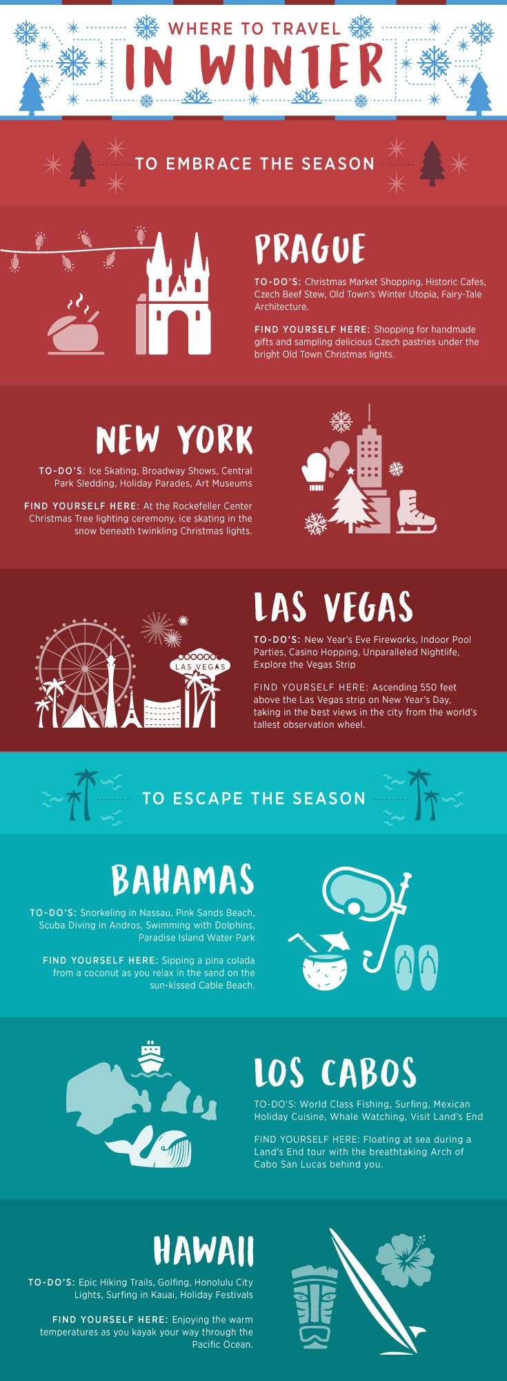 Need a holiday escape? Try one of these top vacation destinations to  embrace the winter season – or escape the season! Discover the best travel  tips and ...