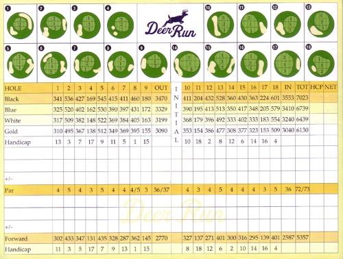Sun 'N Lake Golf Club  Carte de pointage Deer run